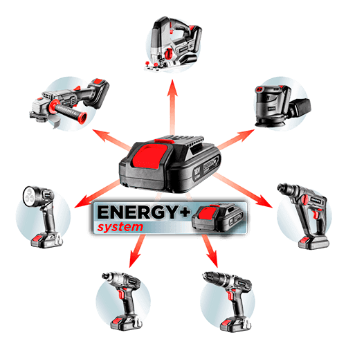 Miniamoladora Batería 18V. GRAPHITE modelo 58G003 | Herramientas a batería